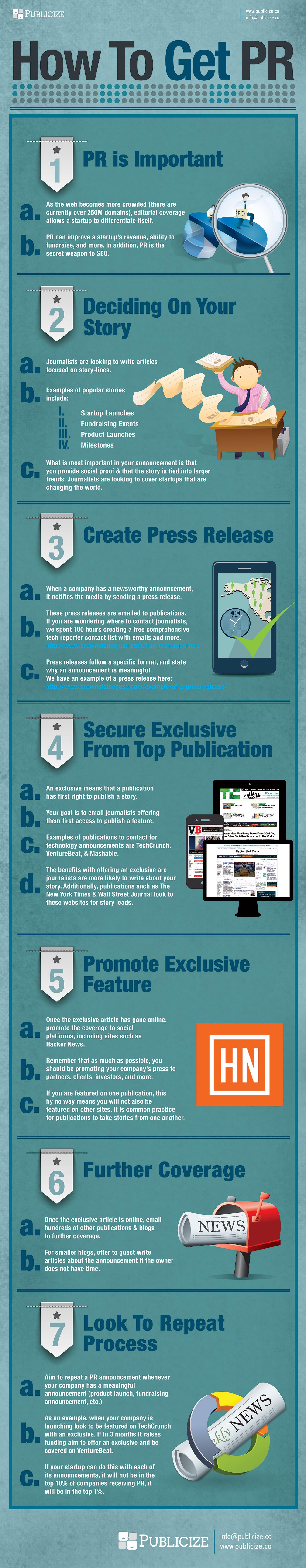 Publicize-Infographic