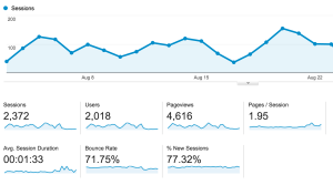 google analytics data example